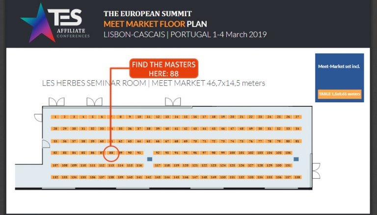 Map 2019 The European Summit Cascais